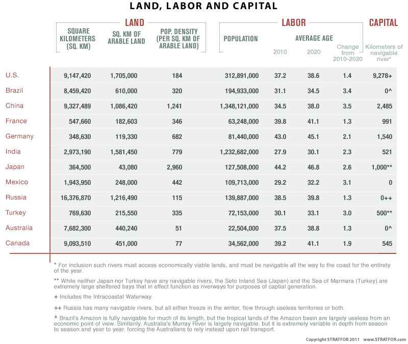 Land_Labor_cap_800