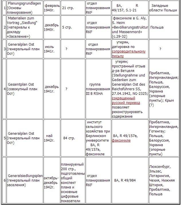 войны в 18 веке с россией таблица