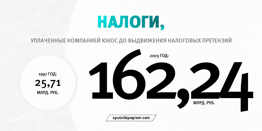 hodorkovsky-business-table3