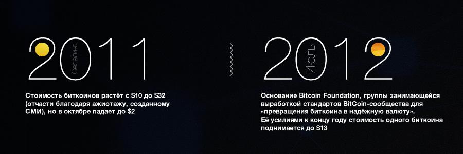 bitx1023