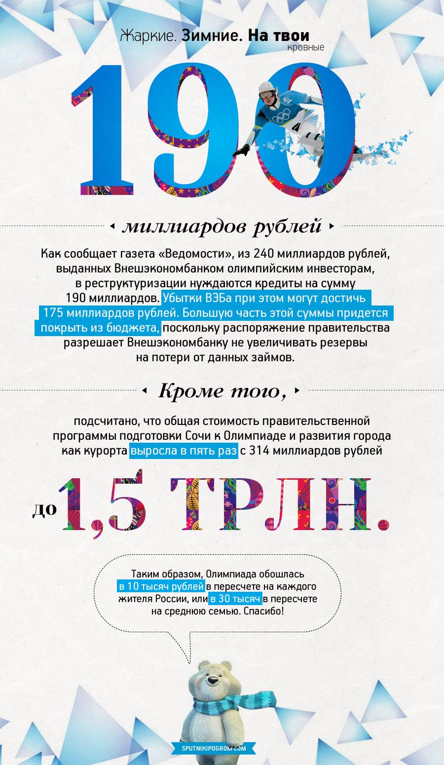 olympics height=1550