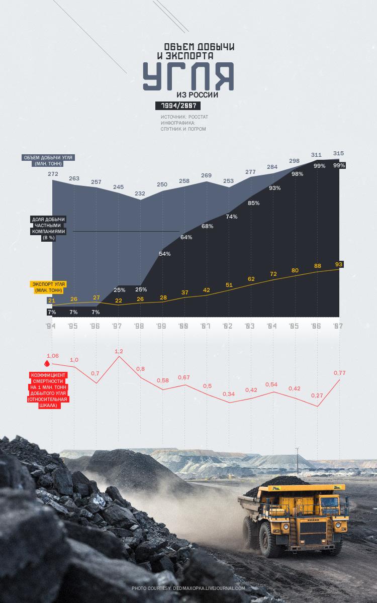 dailyec-2014-05-28-coal2