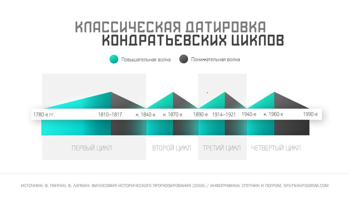 kondratievx-big