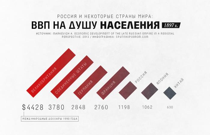 Военно-промышленная мобилизация Российской империи: как царь обошелся без репрессий? Mob-info2