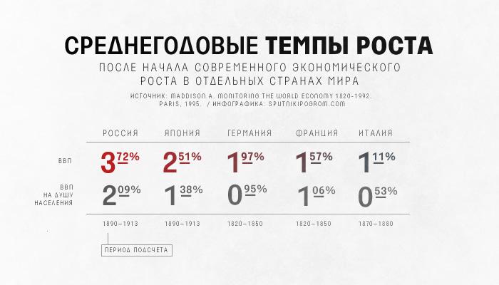 Военно-промышленная мобилизация Российской империи: как царь обошелся без репрессий? Mob-info3