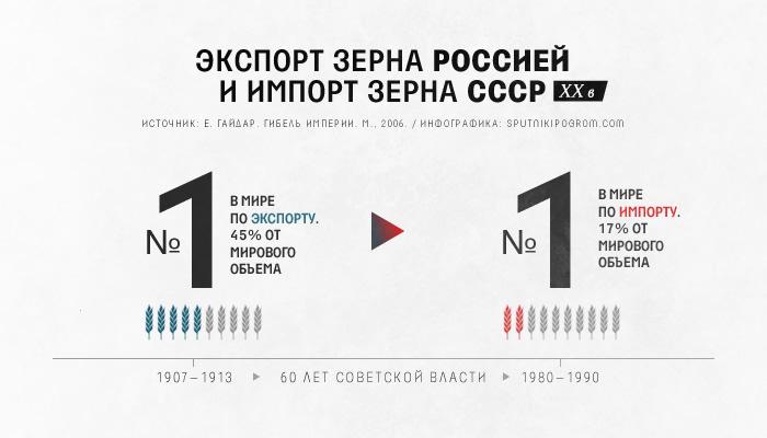 Военно-промышленная мобилизация Российской империи: как царь обошелся без репрессий? Mob-info6