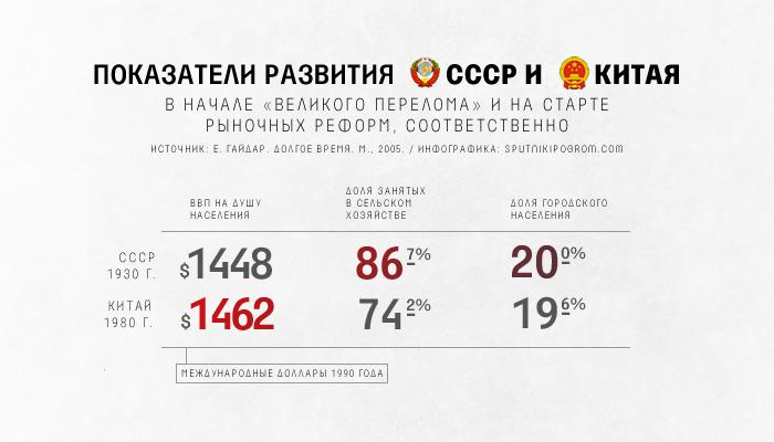 Военно-промышленная мобилизация Российской империи: как царь обошелся без репрессий? Mob-info7
