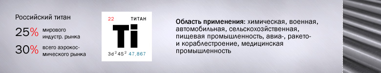 og-ti