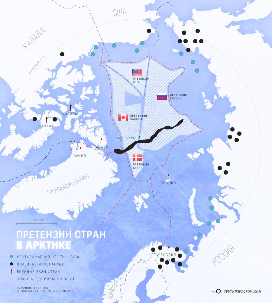 arctic2map