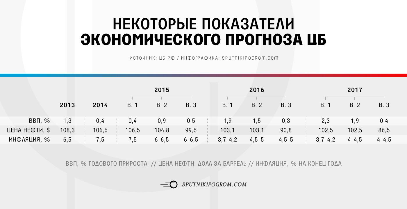 pe-140916-forecast-inf1f