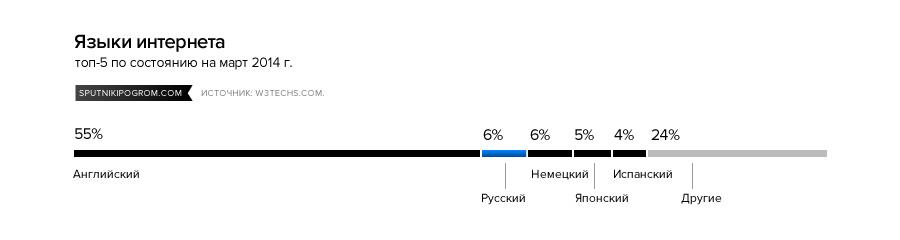 rusi5