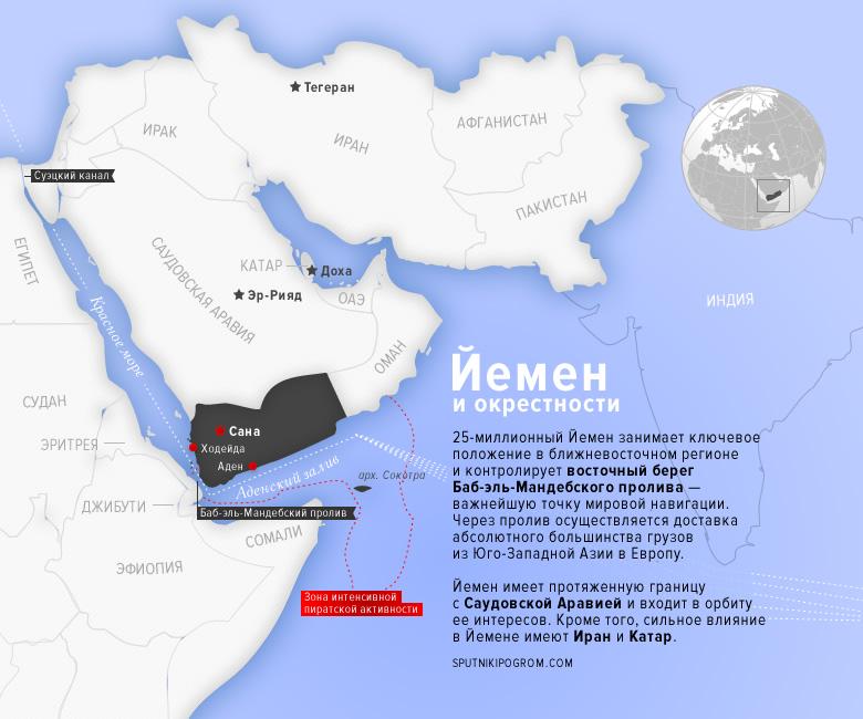Йеменская шарада. Теория управляемого хаоса в действии.