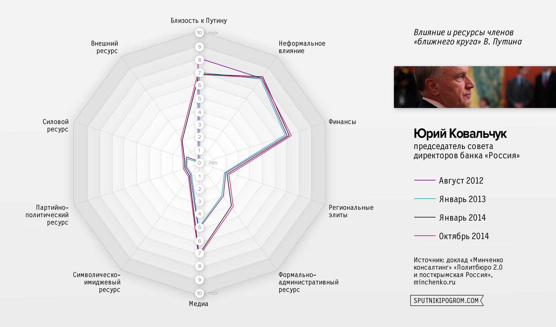 09-kovalchuk