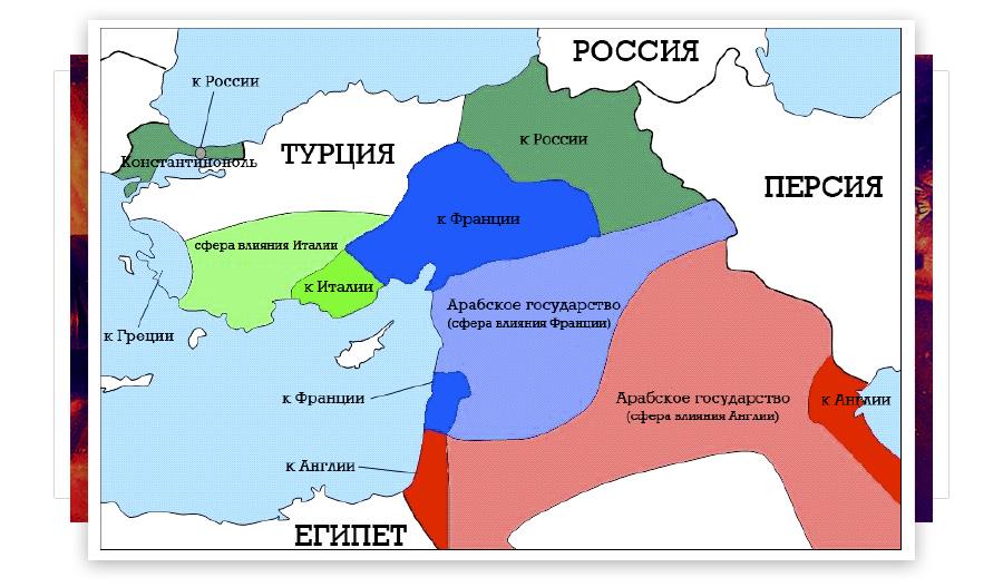 Российская Империя после Первой Мировой Войны Rew6