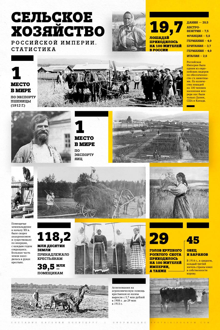 Сельское хозяйство Российской Империи: статистика Agr-cover-v4