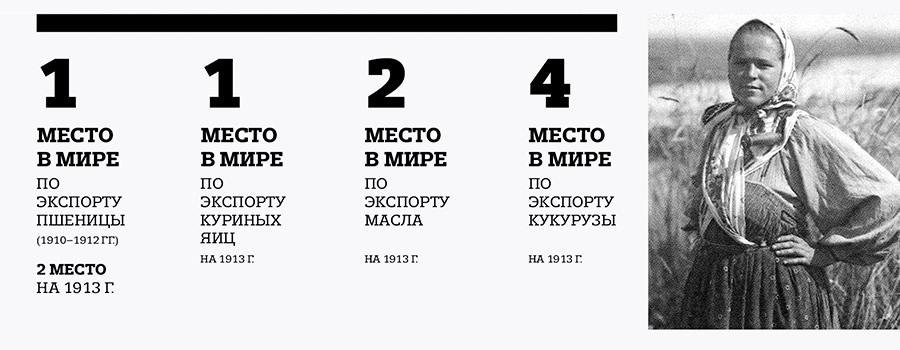 Сельское хозяйство Российской Империи: статистика Agr1