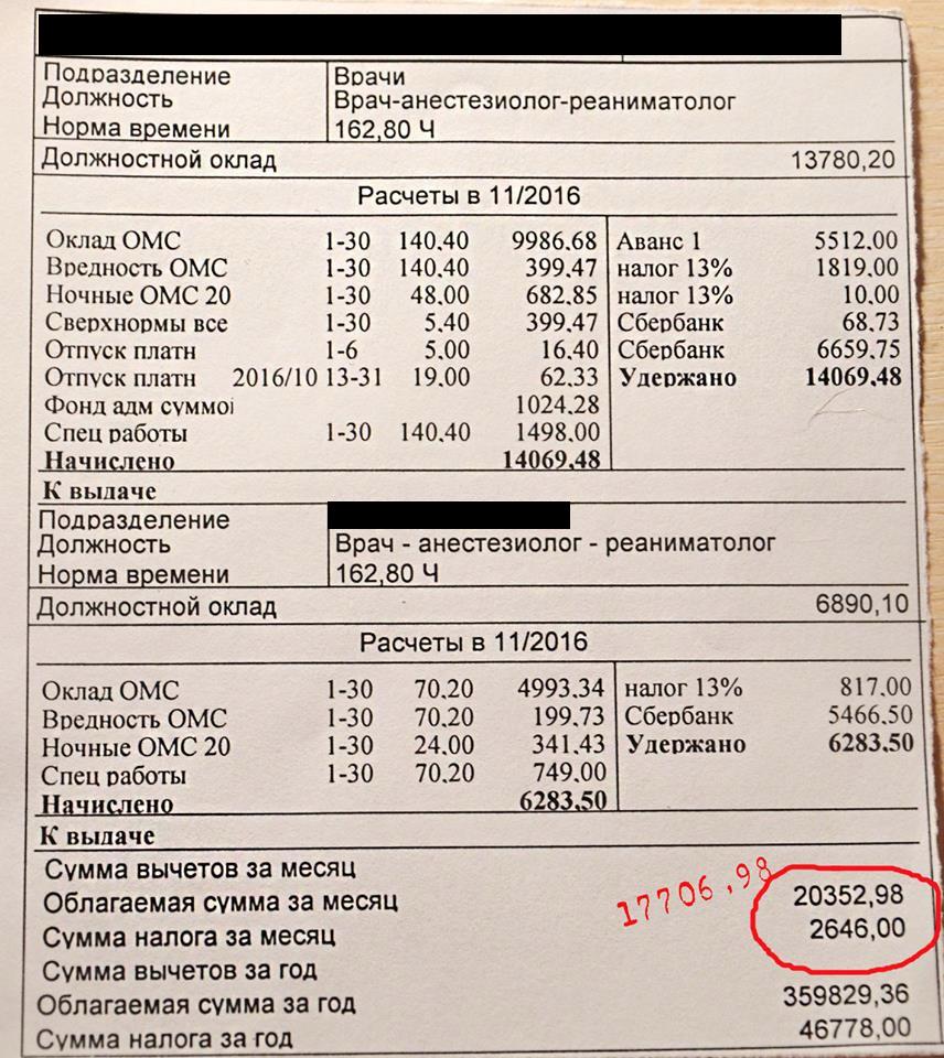 Зарплата врачей в 2018 году