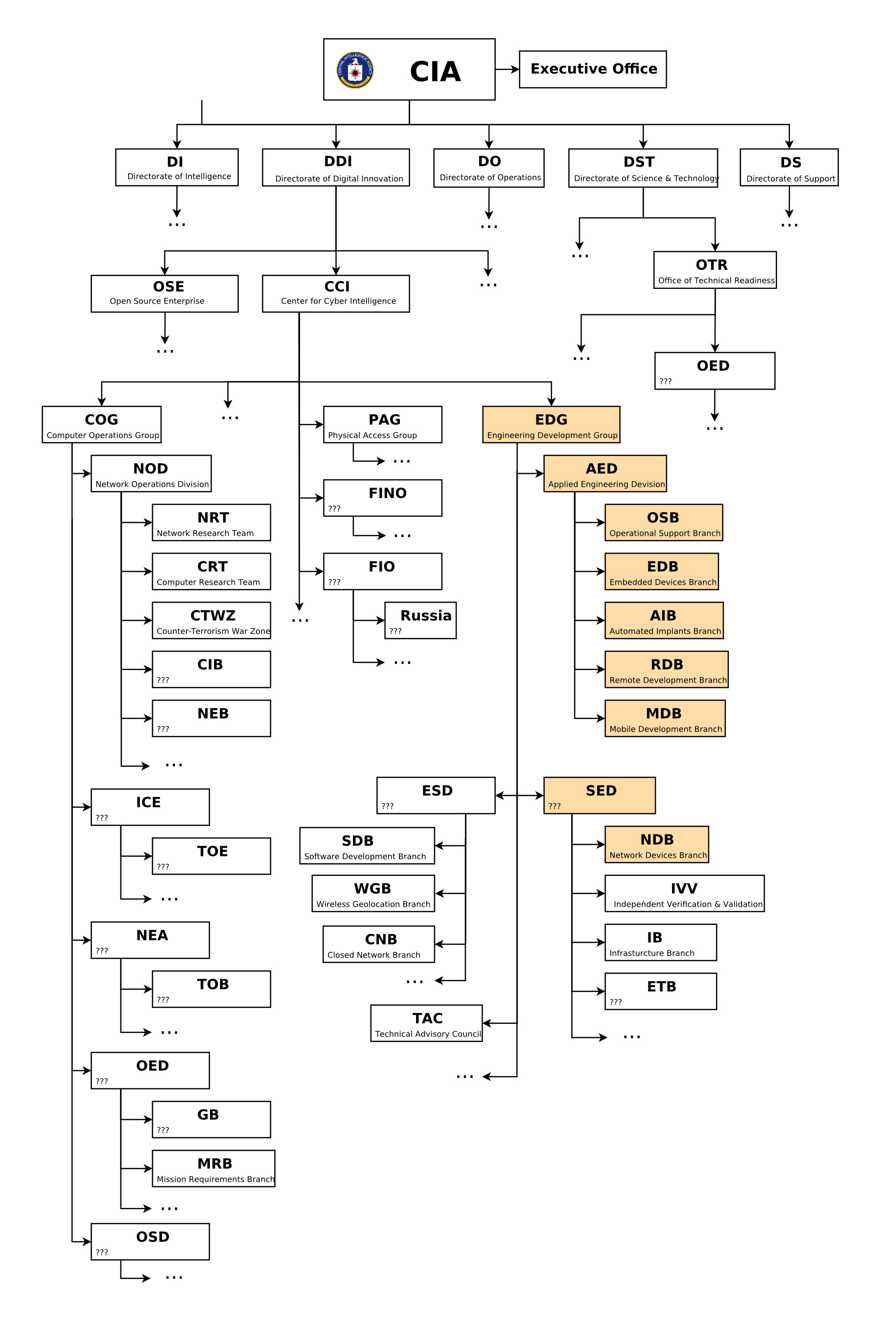 общая схема распознавателя презентация